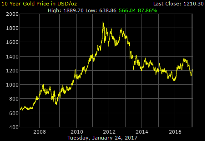 commone investment gold 2.png
